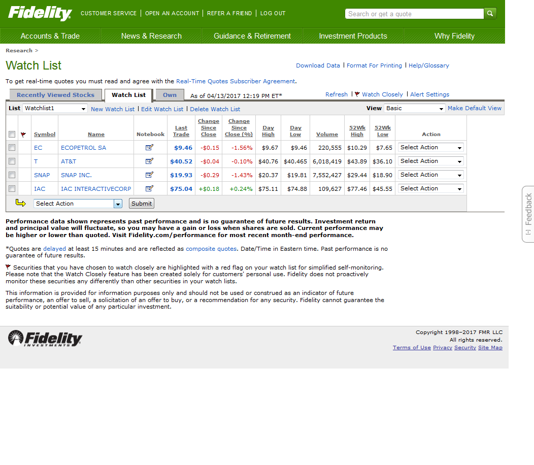 Example Of A Stock Watch List On A Fidelity Account