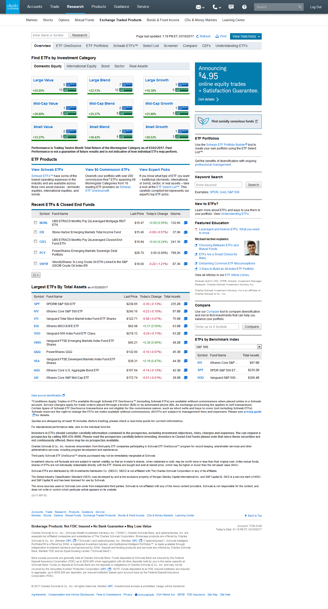research and tools available for exchanged-traded funds on a schwab brokerage account
