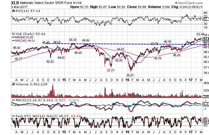 Inherited stock options basis