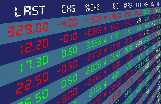 Investopedia forex trading simulator