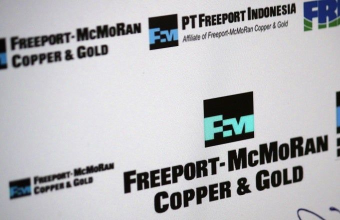 Important Detailed Discussion- Freeport-McMoRan Inc.'s (FCX)