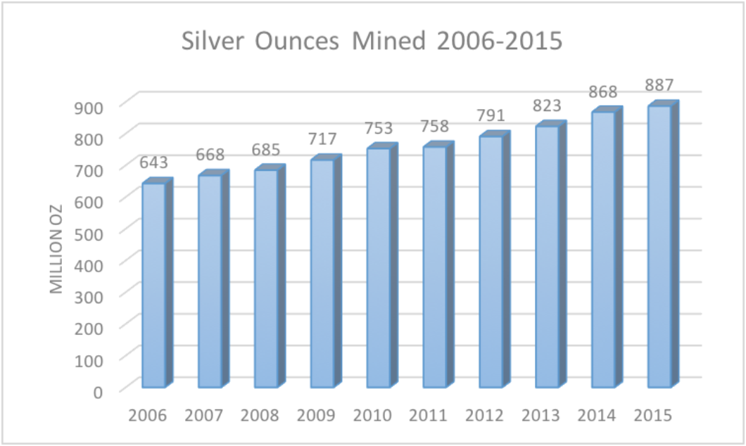 Can Silver Wheaton Corp (NYSE:SLW) Hit $32.68?