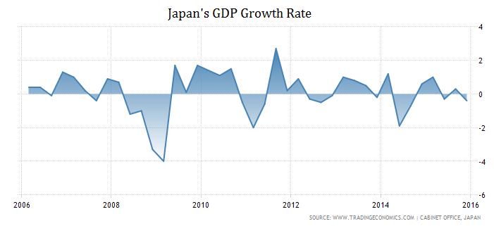 blogs economist explains adults adopted japan