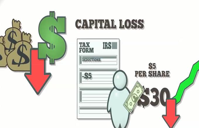 Options trading capital loss