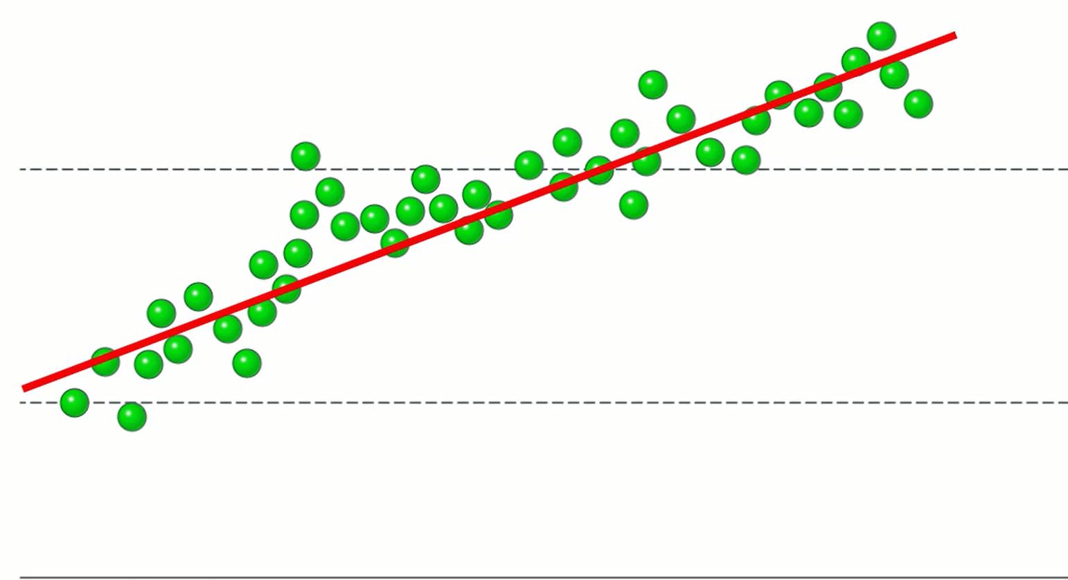 Coefficient Of Variation Cv Video Investopedia