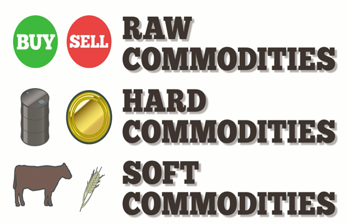 Commodity options trading definition