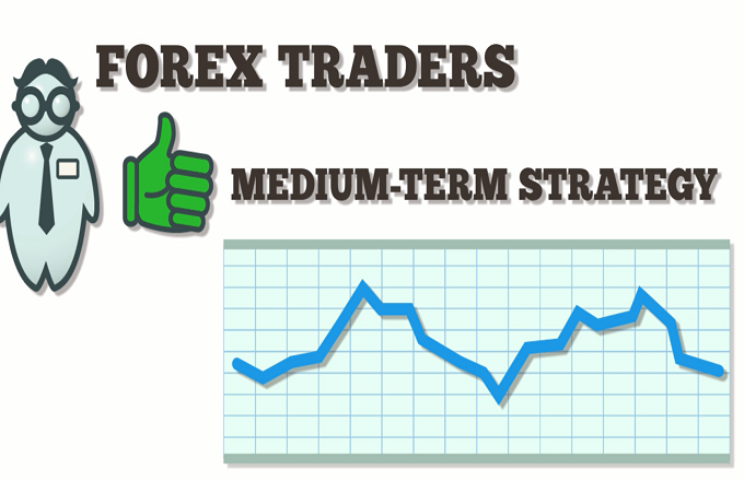 Forex investopedia video
