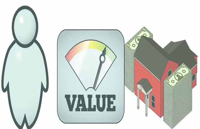 Value a put option on real estate