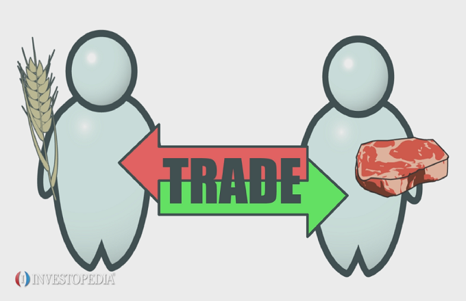 Definition of barter trade system