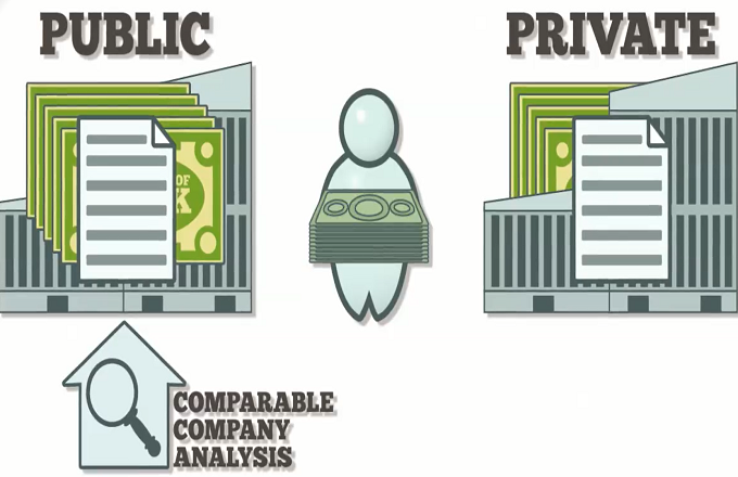 Valuing stock options in a private company