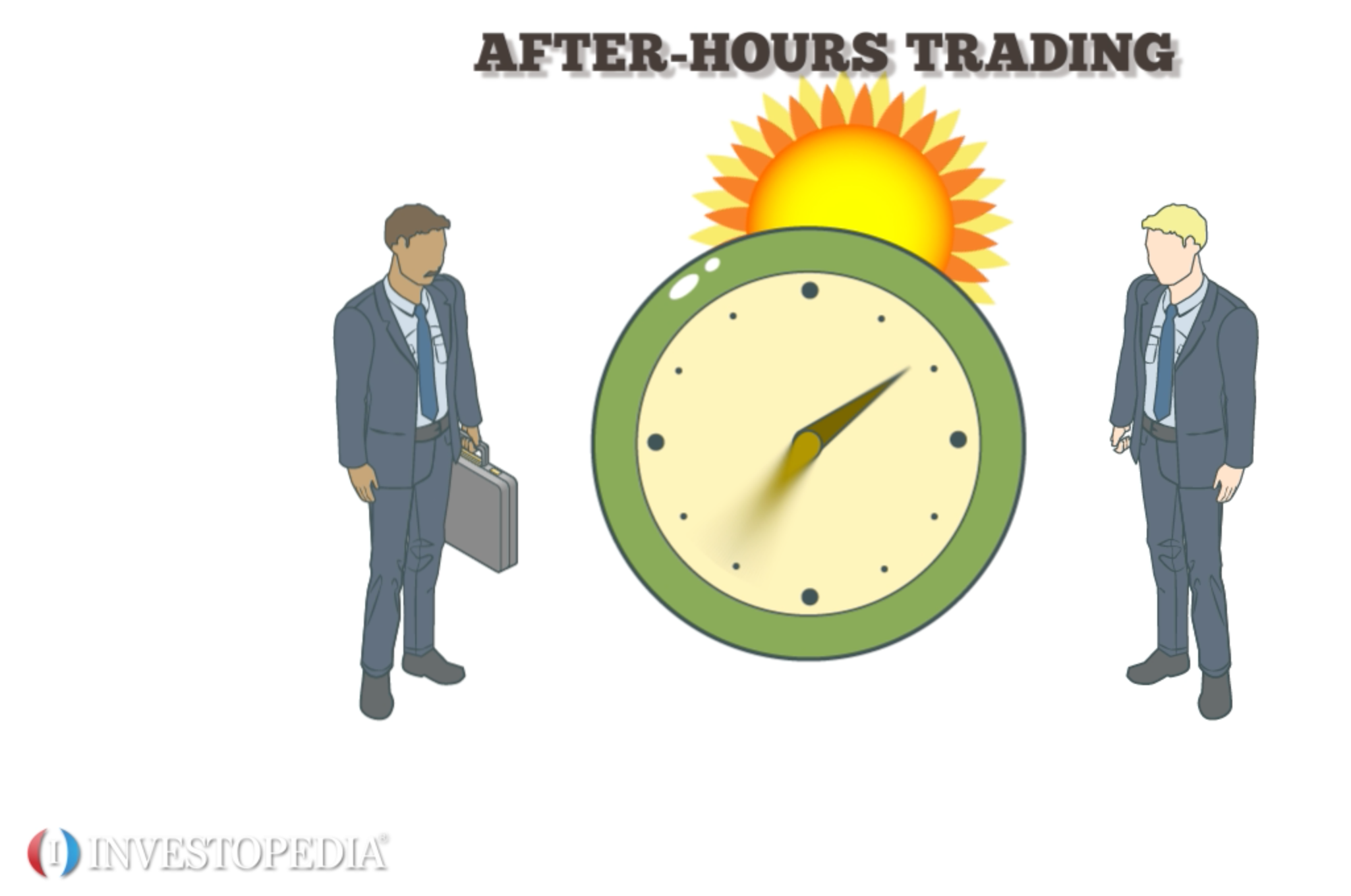 Trading hours index options