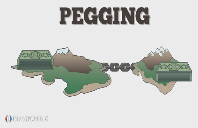 pegging videos