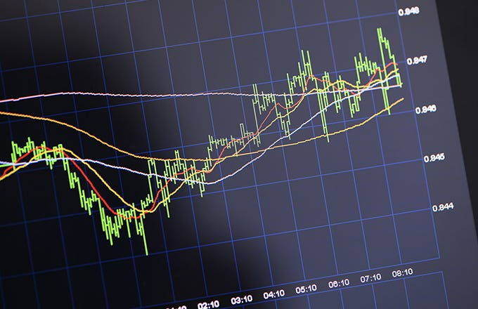 Learn forex trading investopedia