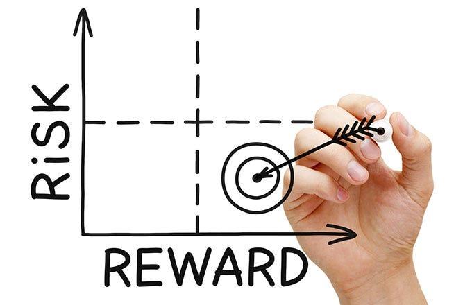 Options trading risk reward