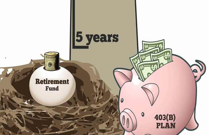 457 Plans and 403(b) Plans: A Comparison | Investopedia