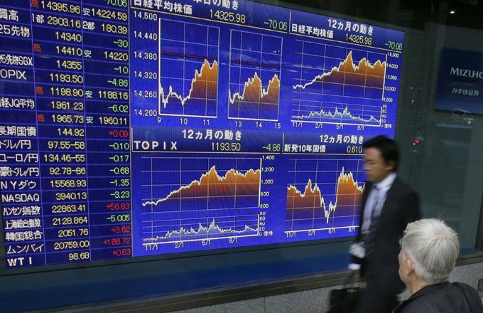 Japanese Stocks Continue To Outperform