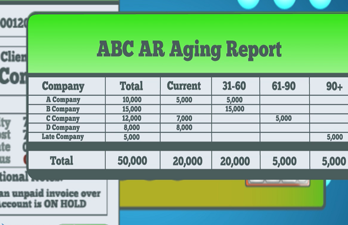 Accounts Receivable Aging - Video | Investopedia