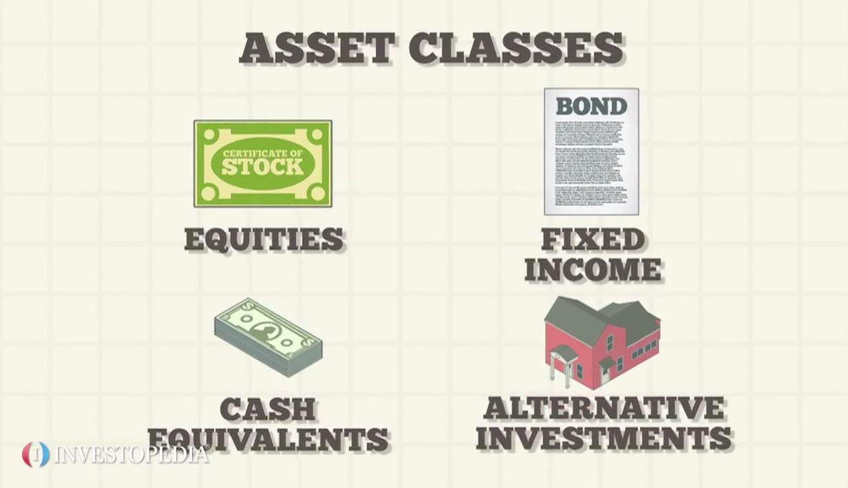 Forex interest rates investopedia