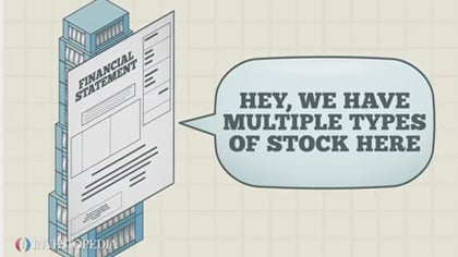 Types Of Shares: Authorized, ...