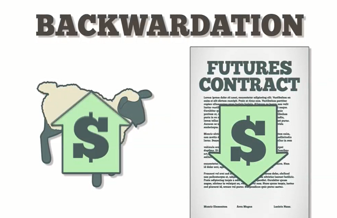 Backwardation trading strategy