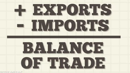 The Balance Of Trade