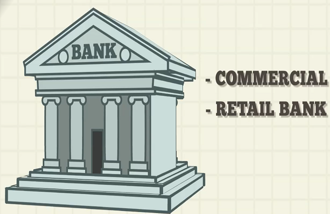 bank video investopedia