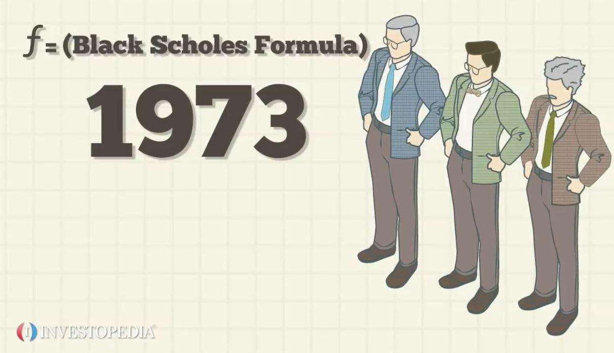 Black and scholes put option formula one drivers