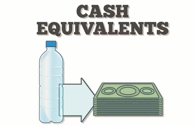 Cash Equivalents - Video | Investopedia