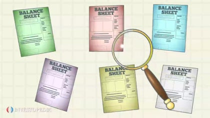 Common Size Balance Sheet
