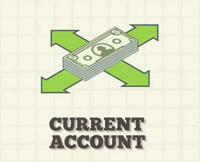 Current Account Deficit - Video | Investopedia