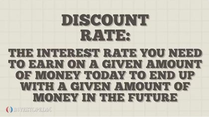 Discounting With The Discount Rate