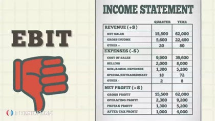 EBIT (Earnings Before Interest and Taxes)
