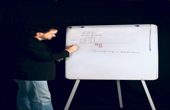 Assess Shareholder Wealth With EPS