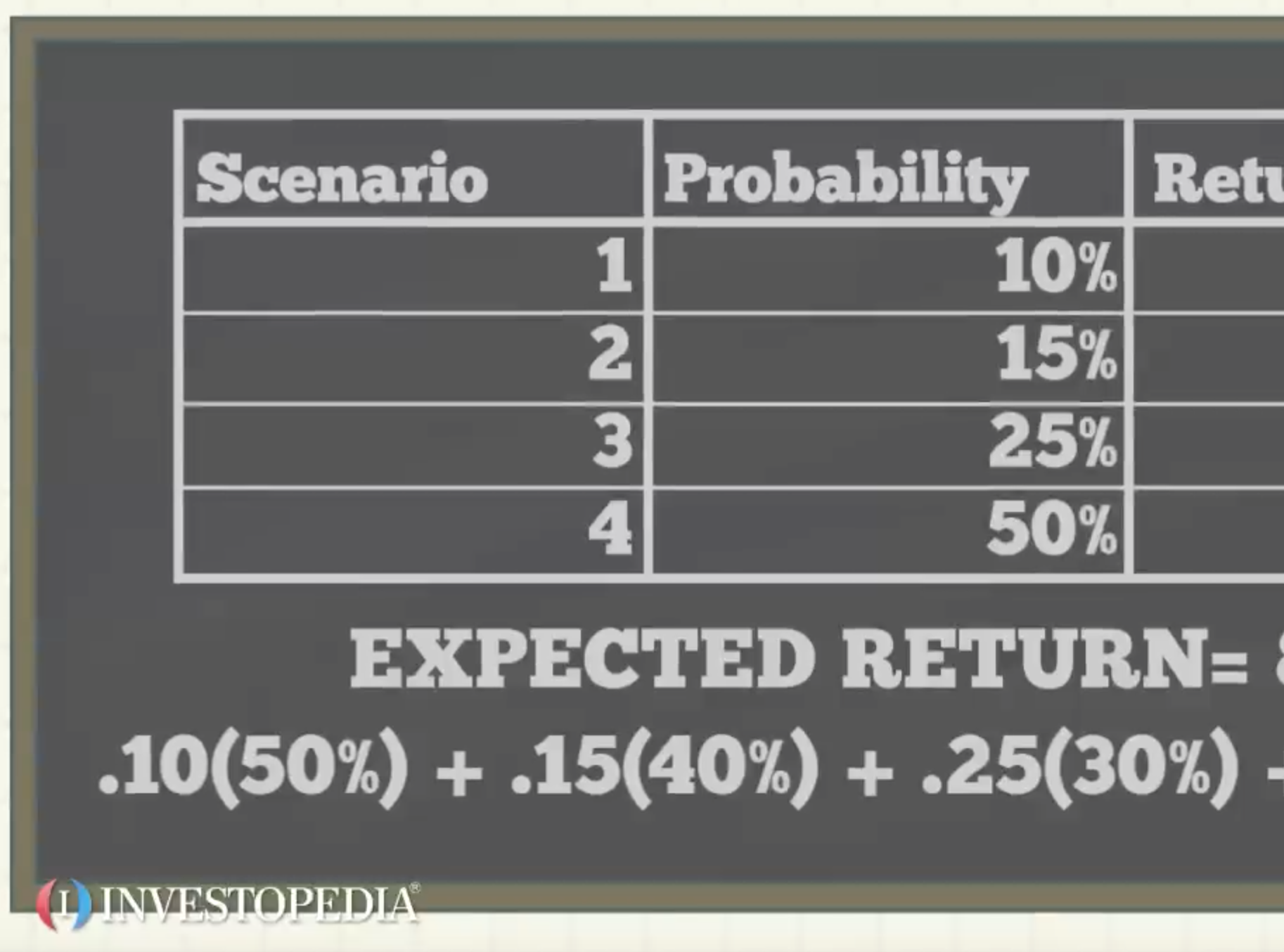 Stock options probability calculator excel