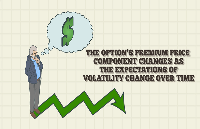 Stock options with biggest changes in implied volatility