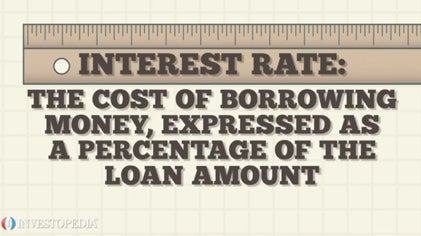 Interest Rates: Nominal and Real