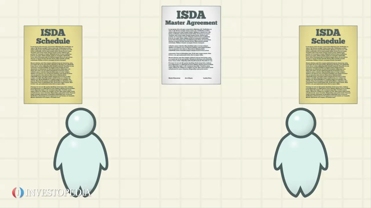 ISDA Master Agreement