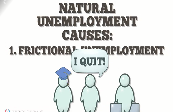 The Cost Of Unemployment To The Economy