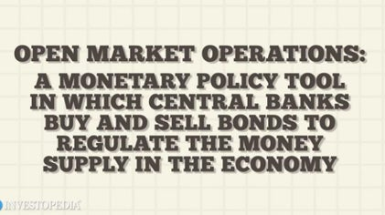 Open Market Operations Explained