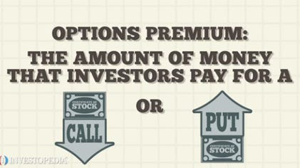 Put option expiration of approaches it premium as versus a