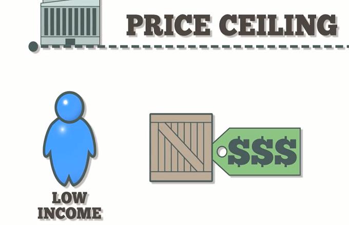 Price Ceiling - Video | Investopedia