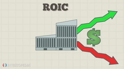 The Return On Invested Capital (ROIC)