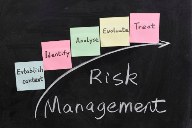 Determining Risk And The Risk Pyramid
