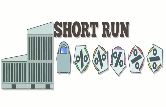 Short Run - Video | Investopedia