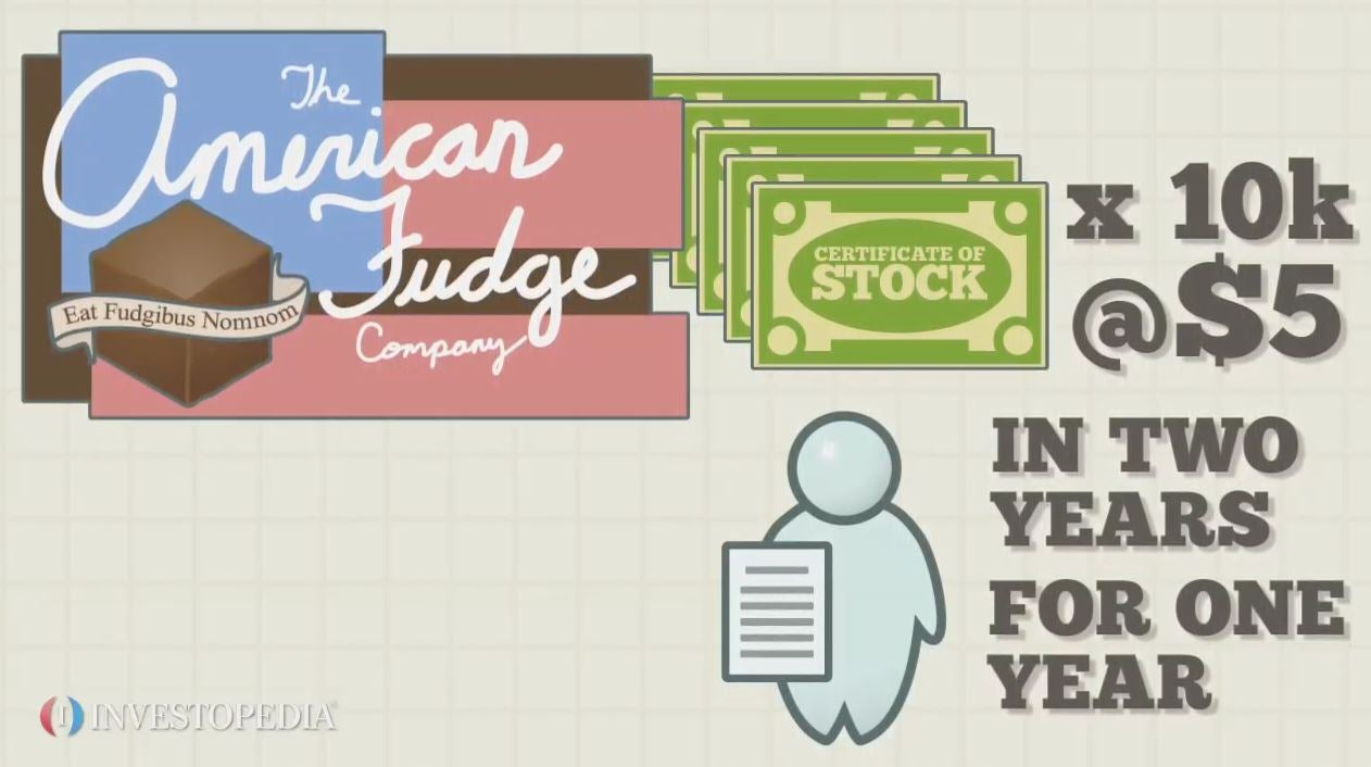 stock options as a form of payment are designed to