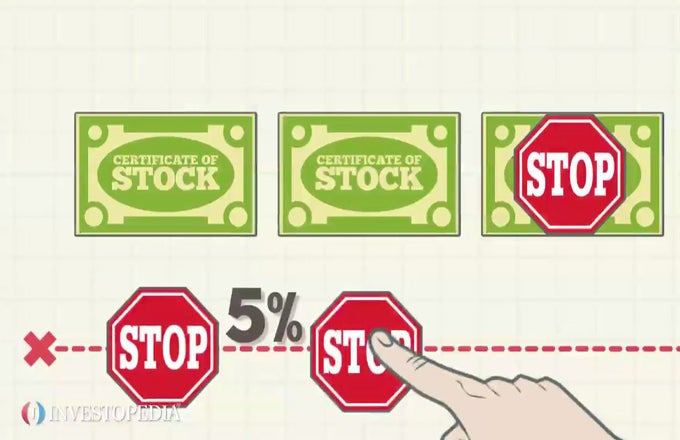 Stop Loss Order Strategy