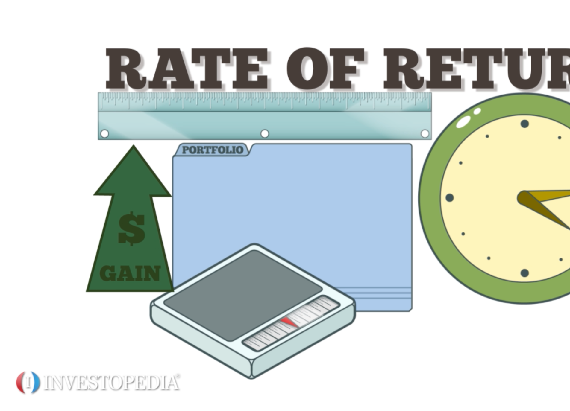 Options trading rate of return