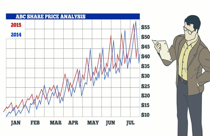 Trend Analysis Video – Trend Analysis