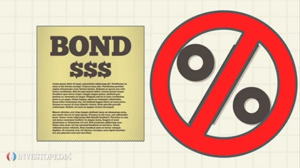 Zero-Coupon Bond