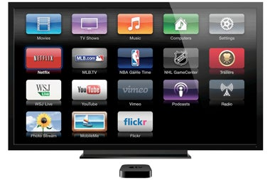Is Apple Finally Going To Announce The Apple TV In 2013?
